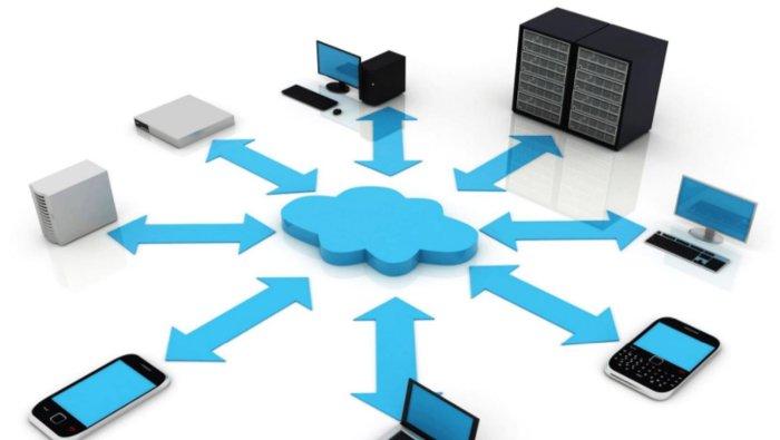 Forecast Report on Global Digital Marketing Market