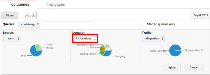 Google Webmaster Tools Query report - Location filter