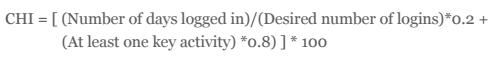 CHI (Customer Happiness Index) formula