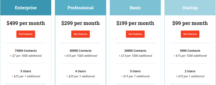 SimplyCast pricing packages