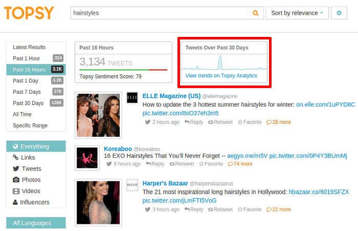 Twitter search result with Topsy for the term hairstyles